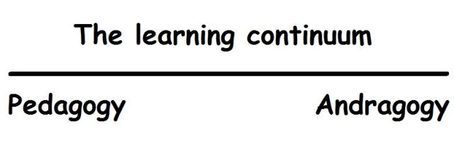 The Learning Continuum