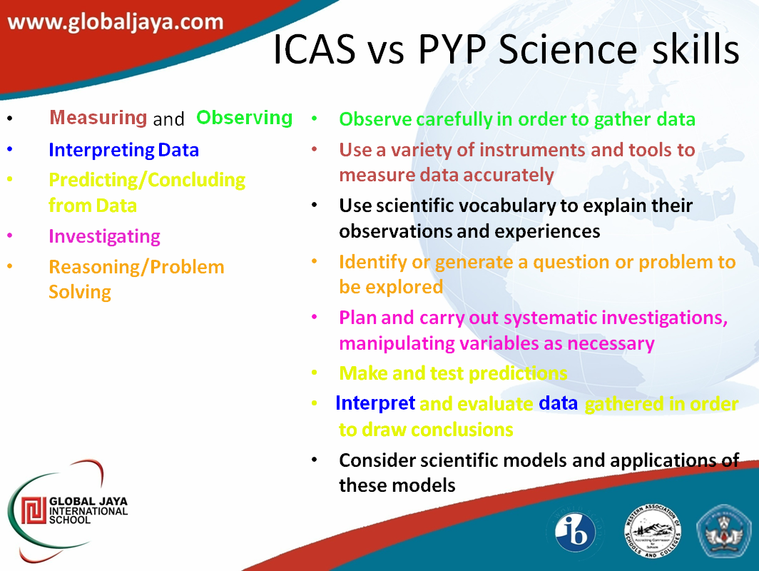 ICAS Science Competition : Benchmark Testing | Teaching and Learning