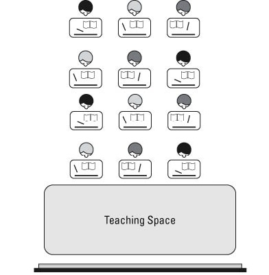 classroom desk arrangements rows clusters or u shape teaching and