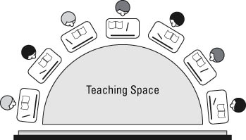 Desks By Design: The Top 4 Classroom Seating Arrangement Ideas
